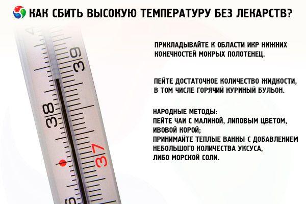 Чем сбить температуру в домашних условиях при ангине