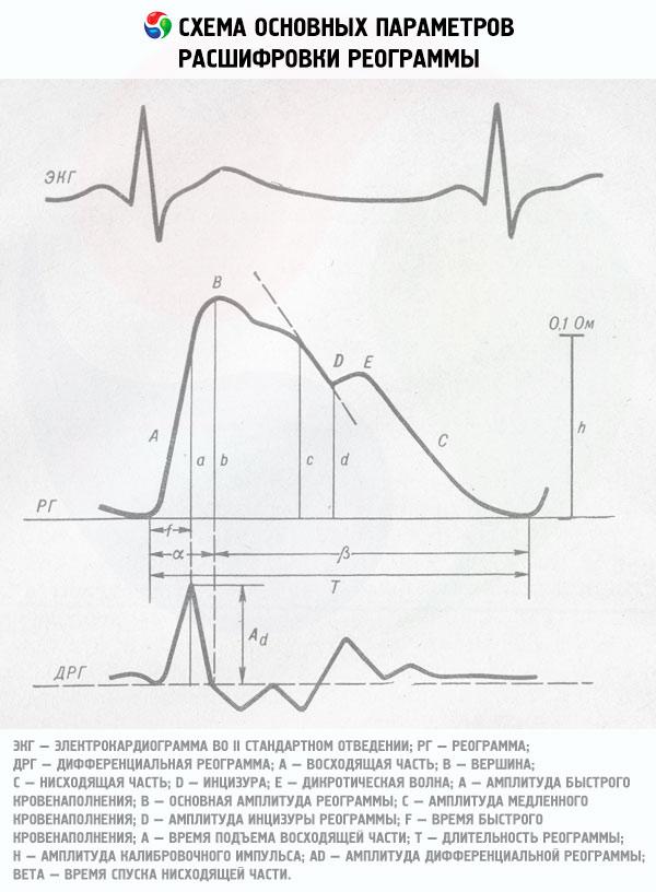 Инструментальные исследования пациентов в психиатрии