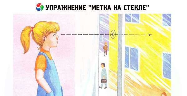 Как лечить нистагм у детей